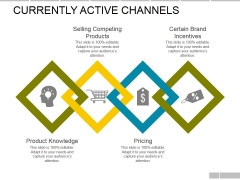 Currently Active Channels Ppt PowerPoint Presentation Infographic Template Gallery