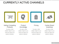 Currently Active Channels Template Ppt PowerPoint Presentation Infographic Template Themes