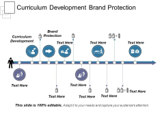 Curriculum Development Brand Protection Ppt PowerPoint Presentation Ideas