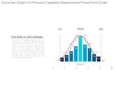 Curve Bar Graph For Process Capability Measurement Powerpoint Guide