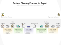 Custom Clearing Process For Export Ppt PowerPoint Presentation Professional Outline PDF