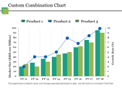 Custom Combination Chart Ppt PowerPoint Presentation Styles Good
