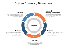 Custom E Learning Development Ppt PowerPoint Presentation Layouts Styles Cpb