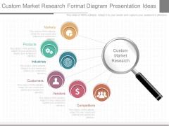 Custom Market Research Format Diagram Presentation Ideas