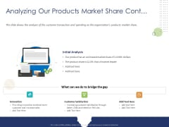 Customer 360 Overview Analyzing Our Products Market Share Cont Ppt Model Templates PDF