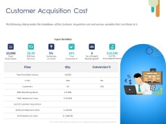 Customer 360 Overview Customer Acquisition Cost Ppt Styles Outfit PDF