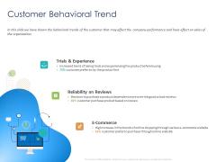 Customer 360 Overview Customer Behavioral Trend Ppt File Tips PDF