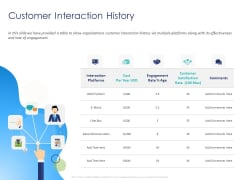 Customer 360 Overview Customer Interaction History Ppt Layouts Example PDF