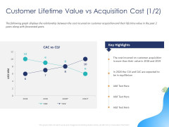 Customer 360 Overview Customer Lifetime Value Vs Acquisition Cost Key Ppt Outline Format PDF