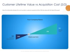 Customer 360 Overview Customer Lifetime Value Vs Acquisition Cost Management Ppt Ideas PDF