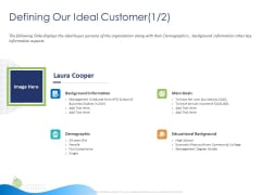 Customer 360 Overview Defining Our Ideal Customer Demographic Ppt Outline Templates PDF