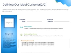 Customer 360 Overview Defining Our Ideal Customer Purchasing Ppt Icon Slide PDF