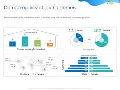 Customer 360 Overview Demographics Of Our Customers Ppt Ideas Smartart PDF