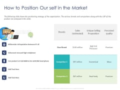 Customer 360 Overview How To Position Our Self In The Market Ppt Slides Show PDF