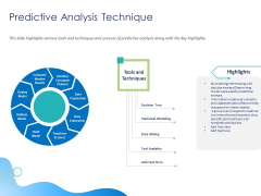 Customer 360 Overview Predictive Analysis Technique Ppt File Format Ideas PDF