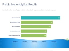 Customer 360 Overview Predictive Analytics Results Ppt Inspiration Infographics PDF