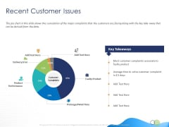 Customer 360 Overview Recent Customer Issues Ppt Inspiration Shapes PDF