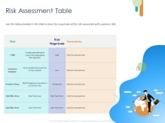 Customer 360 Overview Risk Assessment Table Ppt Portfolio Slide Portrait PDF