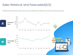 Customer 360 Overview Sales Historical And Forecasted Data Ppt Infographics Design Templates PDF