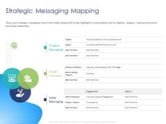 Customer 360 Overview Strategic Messaging Mapping Ppt Infographic Template Objects PDF