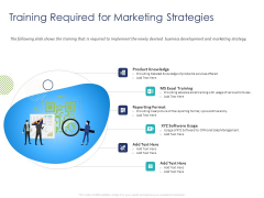 Customer 360 Overview Training Required For Marketing Strategies Ppt Pictures Background Images PDF