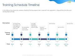 Customer 360 Overview Training Schedule Timeline Ppt Styles Pictures PDF