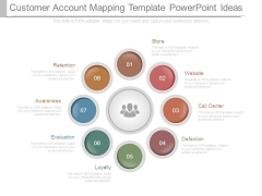 Customer Account Mapping Template Powerpoint Ideas