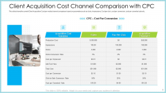 Customer Acquiring Price For Retaining New Clients Client Acquisition Cost Channel Comparison With Cpc Guidelines PDF