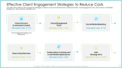 Customer Acquiring Price For Retaining New Clients Effective Client Engagement Strategies To Reduce Costs Mockup PDF