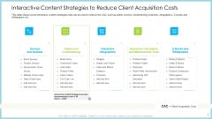 Customer Acquiring Price For Retaining New Clients Interactive Content Strategies To Reduce Client Acquisition Costs Rules PDF
