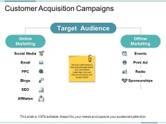 Customer Acquisition Campaigns Ppt PowerPoint Presentation Gallery Graphics