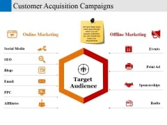 customer acquisition campaigns ppt powerpoint presentation show grid