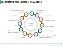 Customer Acquisition Channels Ppt PowerPoint Presentation Show Graphics Example