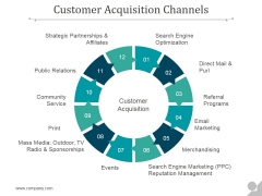Customer Acquisition Channels Ppt PowerPoint Presentation Topics
