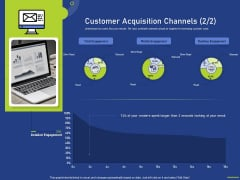 Customer Acquisition Channels Targeted Ppt Professional Summary PDF