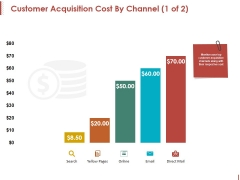 Customer Acquisition Cost By Channel Template 1 Ppt PowerPoint Presentation File Aids