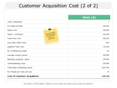 Customer Acquisition Cost Management Ppt Powerpoint Presentation Pictures Template