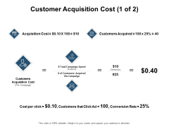 Customer Acquisition Cost Marketing Ppt PowerPoint Presentation Infographics Graphics