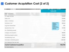 Customer Acquisition Cost Marketing Programs Spend Ppt PowerPoint Presentation File Themes