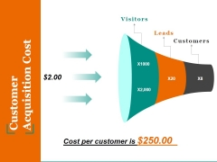 Customer Acquisition Cost Ppt PowerPoint Presentation Professional File Formats