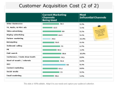 Customer Acquisition Cost Strategy Ppt Powerpoint Presentation Layouts Slide Download