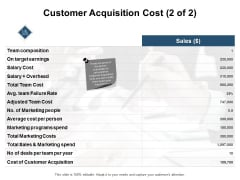 Customer Acquisition Cost Team Composition Ppt PowerPoint Presentation Infographics Show