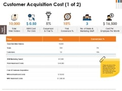 Customer Acquisition Cost Template 1 Ppt PowerPoint Presentation Gallery Ideas