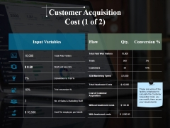 Customer Acquisition Cost Template 1 Ppt PowerPoint Presentation Portfolio Visual Aids