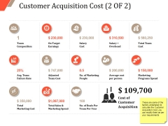 Customer Acquisition Cost Template 2 Ppt PowerPoint Presentation Ideas Example