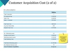 Customer Acquisition Cost Template 2 Ppt PowerPoint Presentation Ideas Templates