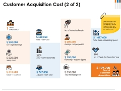 Customer Acquisition Cost Template 2 Ppt PowerPoint Presentation Show Format Ideas