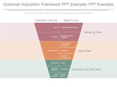 Customer Acquisition Framework Ppt Examples Ppt Examples