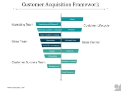 Customer Acquisition Framework Ppt PowerPoint Presentation Example
