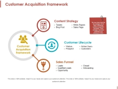 Customer Acquisition Framework Ppt PowerPoint Presentation Pictures Structure